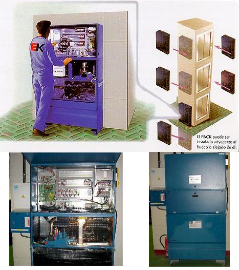 Hydropack Ascensores hidráulicos sin cuarto de máquinas · Ascensores ...